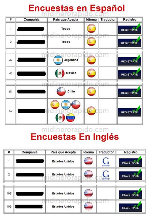 la lista de encuestadoras es una de las mas grandes e incluye español e ingles.